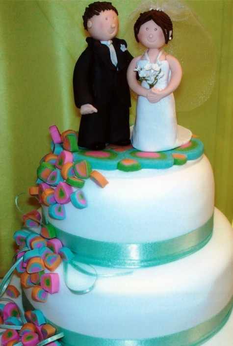 Cake Icing Images Perth
